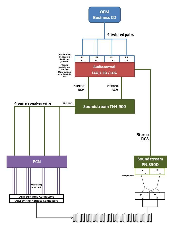 bmw x5 radio wiring diagram bmw image wiring diagram bmw x5 radio wiring diagram bmw auto wiring diagram schematic on bmw x5 radio wiring diagram