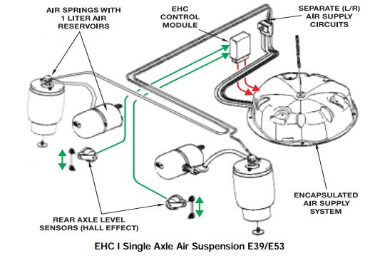 bmw inpa wiring diagram
