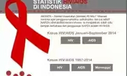 statistik-hiv-aids-di-indonesia-_141202164159-120