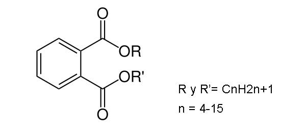 Estructura química de los ftalatos