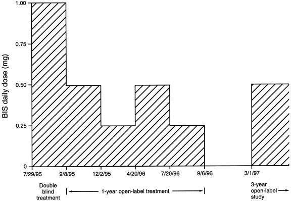 Clinical use of nebulized budesonide inhalation suspension