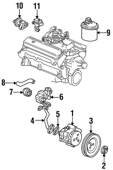 Buick Roadmaster Vapor Canister. Liter, Order, SYSTEM