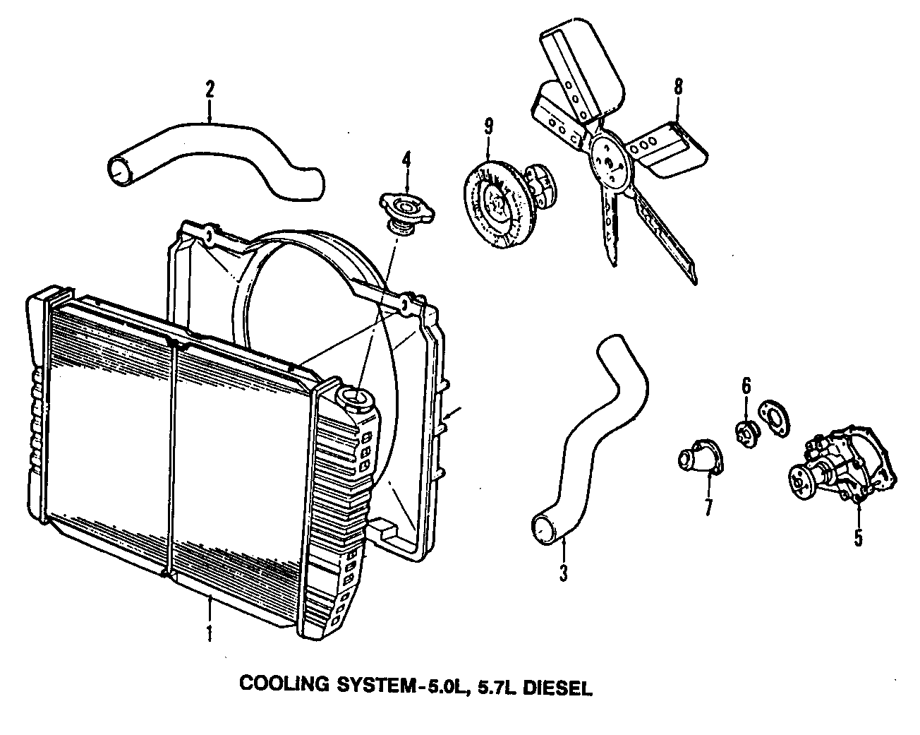 Cadillac Seville Engine Coolant Thermostat Housing