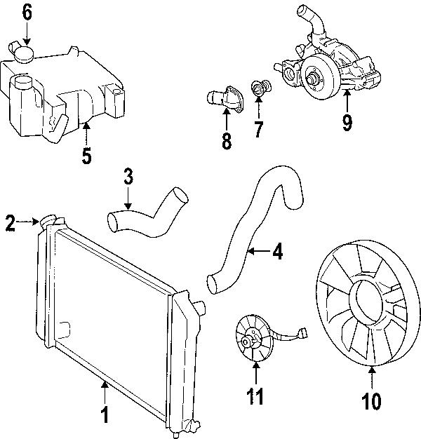 Chevrolet Trailblazer Radiator Coolant Hose (Lower). 5.3