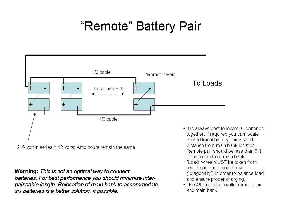 zanzibar rv battery wiring diagram