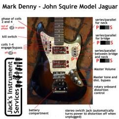 Fender Telecaster S1 Wiring Diagram 2006 Bmw X5 Radio Squier Hh Strat Diagram, Squier, Get Free Image About