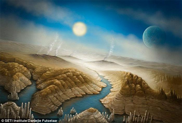 Exoplaneta  Kepler-452b - Imagem