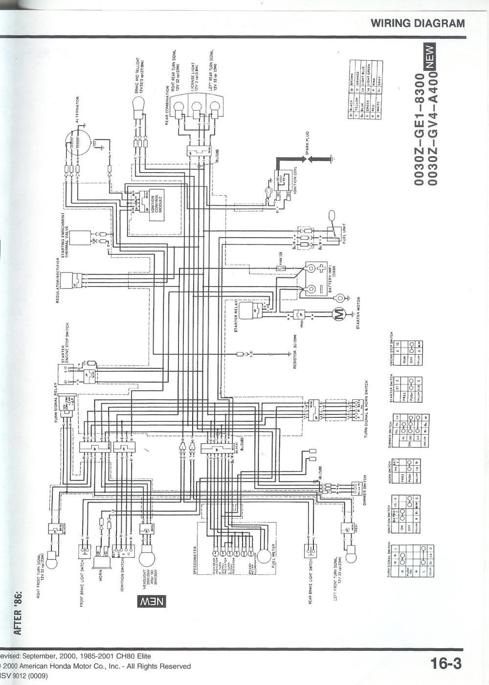 medium resolution of free honda scooter wiring diagram wiring diagram blogfree honda scooter wiring diagram wiring library vespa wiring