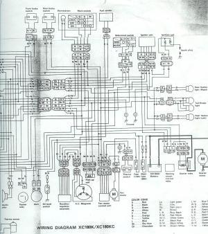 Index of imagesYamaha_180_200