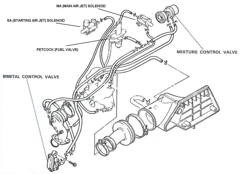medium resolution of follow this diagram