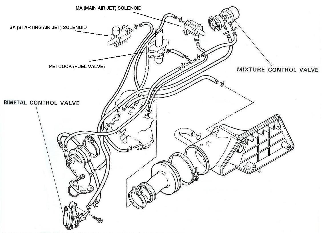 hight resolution of yamaha riva 180 u0026 200 motor scooter guidefollow this diagram