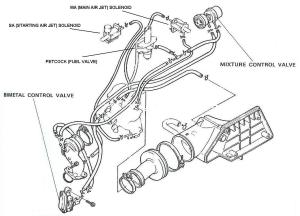 Modern Vespa : 2003 Yamaha Riva