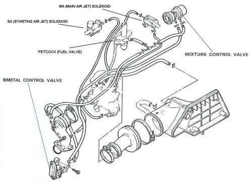 small resolution of yamaha riva 180 u0026 200 motor scooter guidefollow this diagram