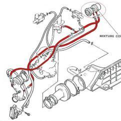 Carburetor Vacuum Line Diagram Nissan Primera P12 Audio Wiring Mixture Control Valve