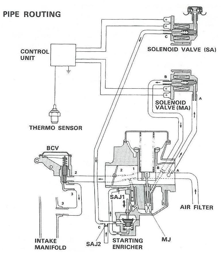 50cc Scooter Fuel Line Diagram : 30 Wiring Diagram Images