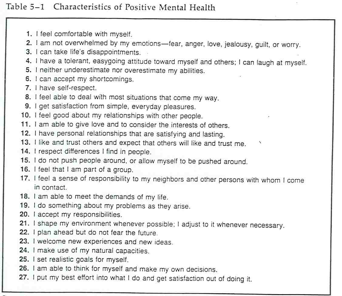 Characteristics Of Good Mental Health Method