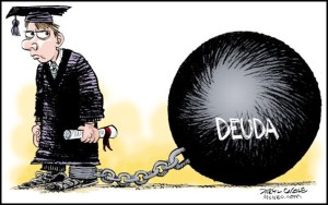 Student Loan Debt - Student Loan Debt