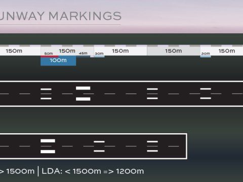 Comprehensive Reference Section: Runway Markings
