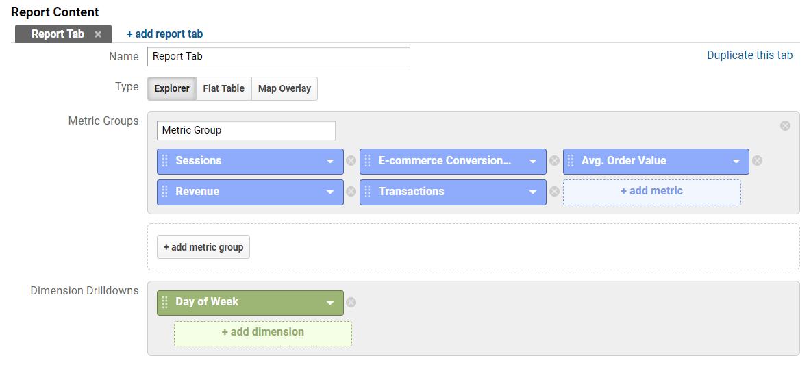 Custom Report med de data der skal bruges.