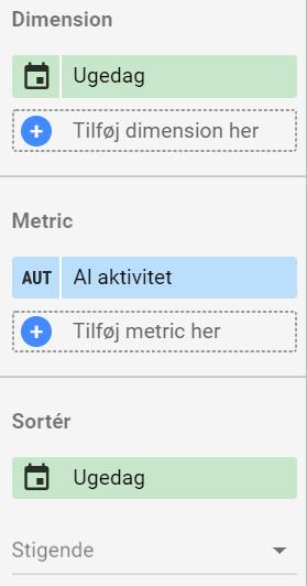 Tracking af cola med Google Analytics og Flic buttons