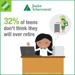 32% of teens don't think they will ever retire.