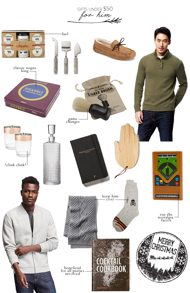 Mens christmas gift ideas under 100