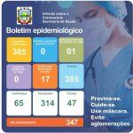 Boletim Epidemiológico Covid-19 (02/03/2021)