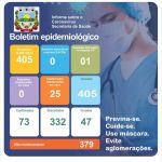 Boletim Epidemiológico Covid-19 (04/03/2021)