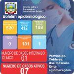 Boletim Epidemiológico Covid-19 (22/04/2021)