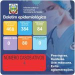 Boletim Epidemiológico Covid-19 (24/03/2021)