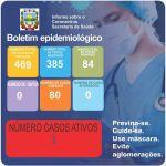 Boletim Epidemiológico Covid-19 (25/03/2021)
