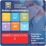 Boletim Epidemiológico Covid-19 (30/03/2021)