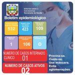Boletim Epidemiológico Covid-19 (30/04/2021)