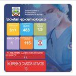 Boletim Epidemiológico Covid-19 (01/06/2021)