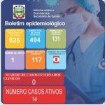 Boletim Epidemiológico Covid-19 (02/06/2021)