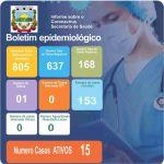Boletim Epidemiológico Covid-19 (05/07/2021)
