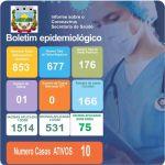 Boletim Epidemiológico Covid-19 (13/07/2021)