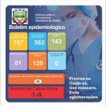 Boletim Epidemiológico Covid-19 (15/06/2021)
