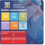 Boletim Epidemiológico Covid-19 (21/05/2021)