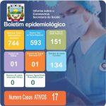 Boletim Epidemiológico Covid-19 (21/06/2021)