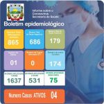 Boletim Epidemiológico Covid-19 (22/07/2021)