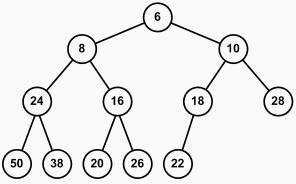 Visio Data Flow Model Diagram, Visio, Free Engine Image