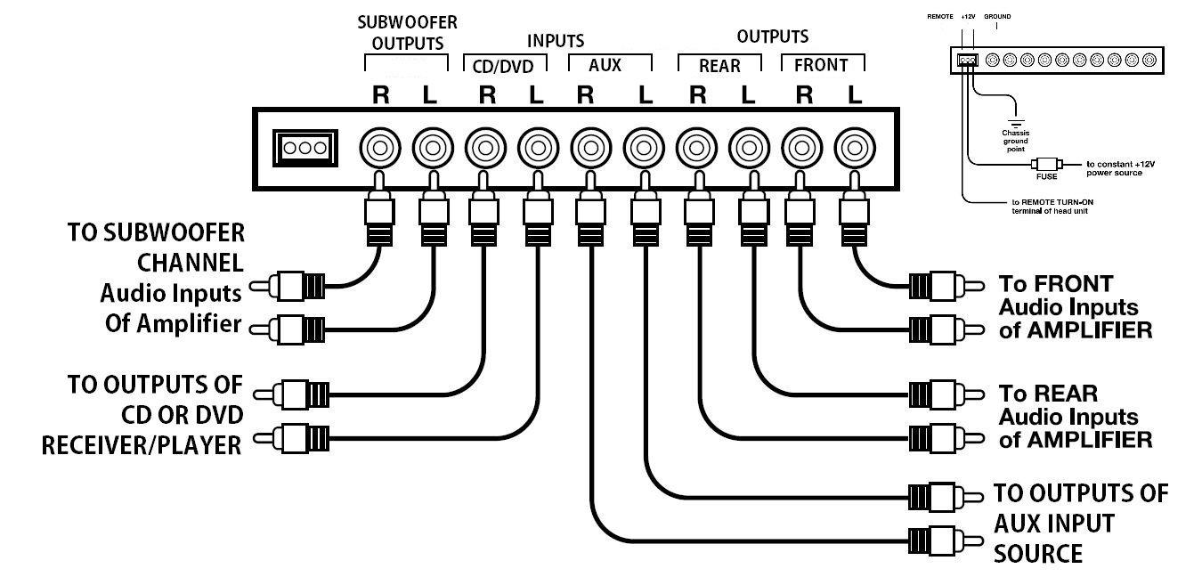 Planet Audio PEQ10 Half-DIN, 4 Band Car Equalizer