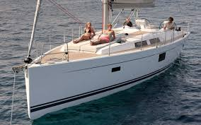 Cheap Boat Finance