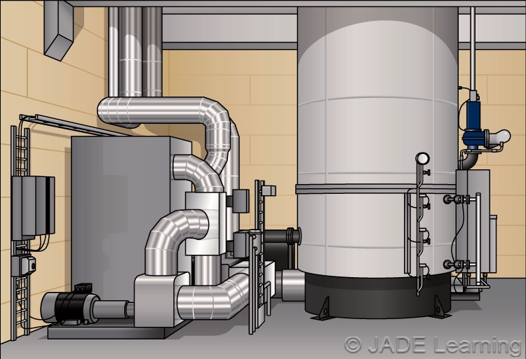 Article 425 Fixed Resistance and Electrode Industrial Process Heating Equipment