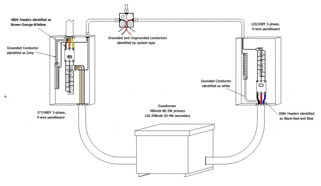 Identification of Grounded Conductors