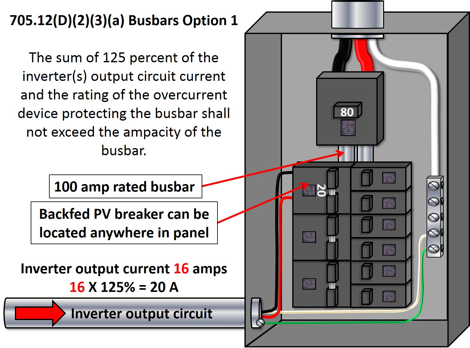 Wiring Diagram For A Sub Panel