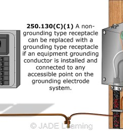 a non grounding type receptacle can be replaced with a grounding type receptacle if an equipment grounding conductor is installed and connected to any  [ 1429 x 833 Pixel ]