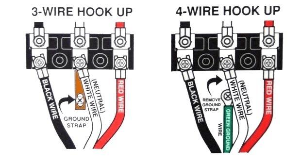 50 Amp Twist Lock Wiring Diagram 3 Wire Cords On Modern 4 Wire Appliances Jade Learning
