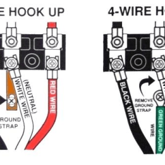 4 Wire Dryer Plug Diagram Trailer Light Wiring 6 Pin 3 Cords On Modern Appliances Jade Learning